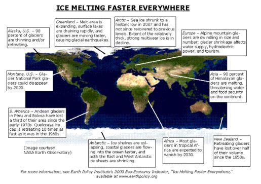Ice Melting Faster Everywhere
